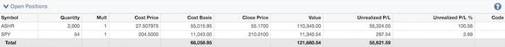 $110,340 portfolio value