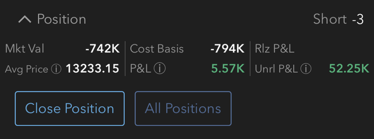 $52,250 profit from riding a big downtrend