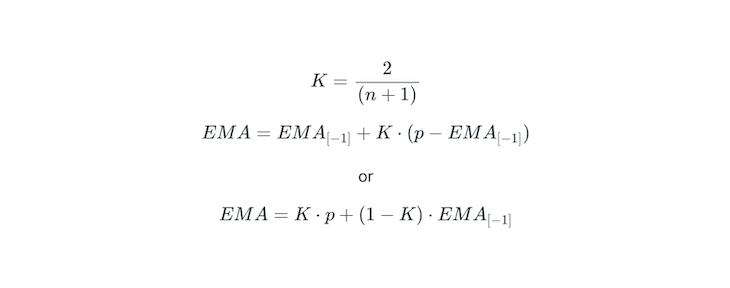 Equation of the EMA formula
